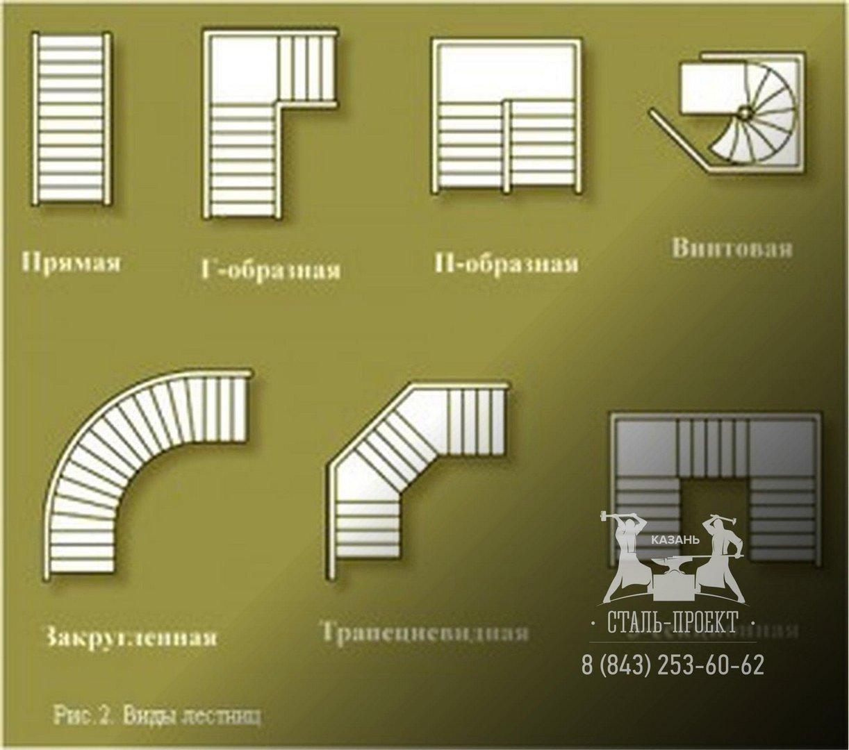 Бетонная лестница на второй этаж схема